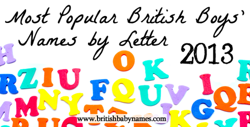 Most Popular British Boys' Names by Letter 2013