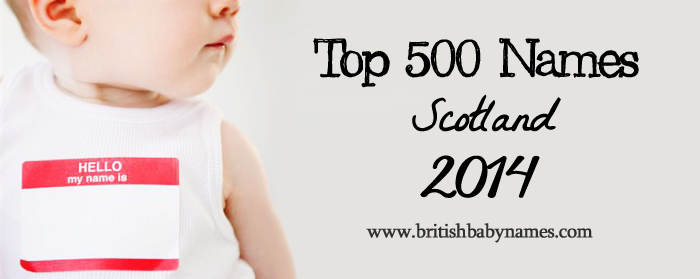 Top 500 Names Scotland