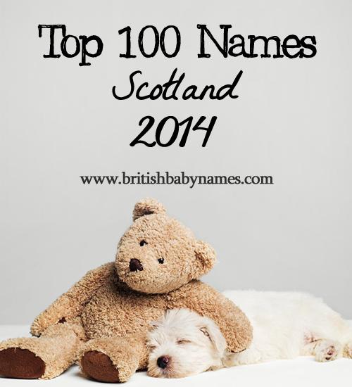 Top 100 Names Scotland 2014