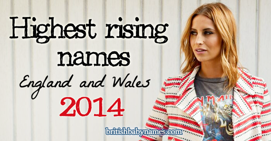 Highest Rising Names 2014