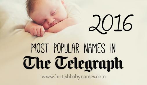 Most popular Telegraph names 2016