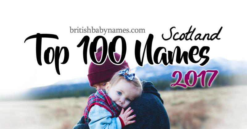 Top 100 Names Scotland 2017