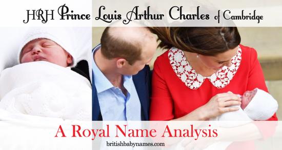 Royal Name Analysis