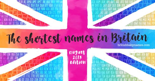 0f54bae2779 British Baby Names  Name Lists