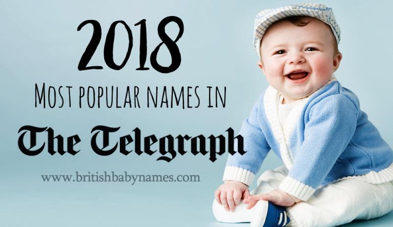 Most popular Telegraph names 2018
