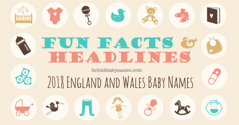 2018 Top Names - Fun Facts and Headlines