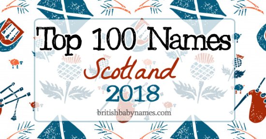 Top 100 Names Scotland 2018