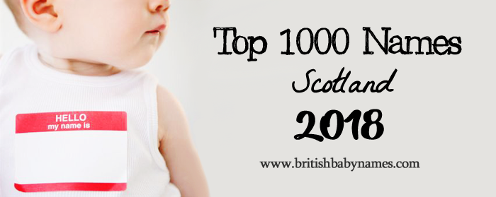 Top 1000 Names Scotland 2018