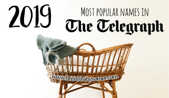 Most popular Telegraph names 2019